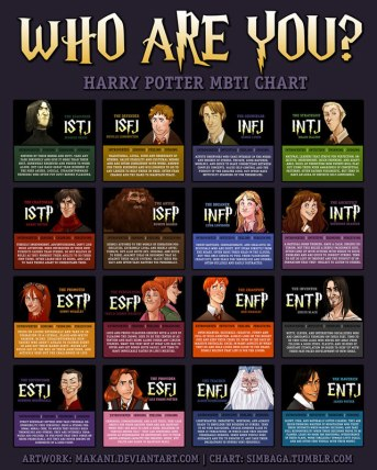 harry-potter-personalities-small